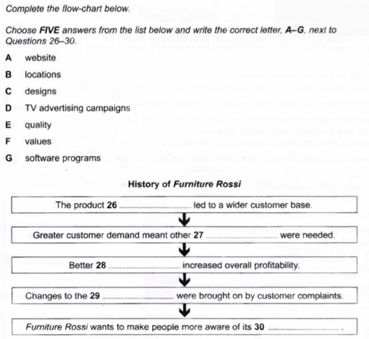 雅思听力最难题型-流程图解题方法与步骤图3